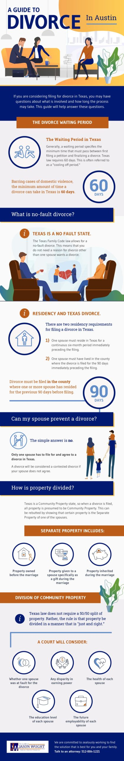 Austin divorce lawyer
